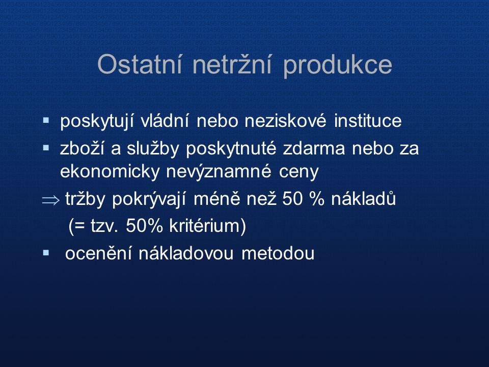 Tabulka užití OdvětvíNerezidentiKonečná spotřeba Tvorba hrubého kapitálu CELKEM ProduktyMezispot- řeba podle produktů a odvětví VývozVýdaje na konečnou spotřebu Tvorba hrubého kapitálu Celkové užití podle produktů Složky přidané hodnoty Přidaná hodnota podle složek a odvětví CELKEMCelkové vstupy do odvětví
