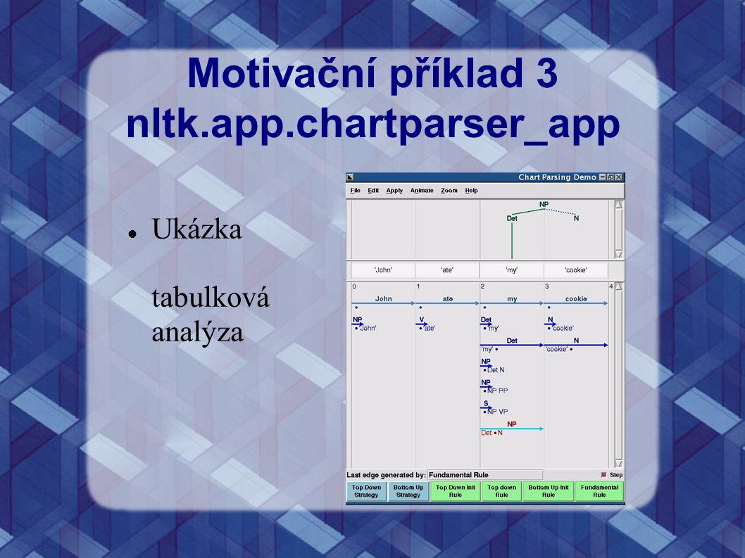 Motivační příklad 3 nltk.app.chartparser_app Ukázka tabulková analýza