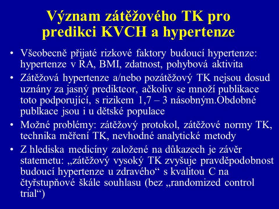 """Význam zátěžového TK pro predikci KVCH a hypertenze Všeobecně přijaté rizkové faktory budoucí hypertenze: hypertenze v RA, BMI, zdatnost, pohybová aktivita Zátěžová hypertenze a/nebo pozátěžový TK nejsou dosud uznány za jasný predikteor, ačkoliv se množí publikace toto podporující, s rizikem 1,7 – 3 násobným.Obdobné publkace jsou i u dětské populace Možné problémy: zátěžový protokol, zátěžové normy TK, technika měření TK, nevhodné analytické metody Z hlediska medicíny založené na důkazech je závěr statemetu: """"zátěžový vysoký TK zvyšuje pravděpodobnost budoucí hypertenze u zdravého s kvalitou C na čtyřstupňové škále souhlasu (bez """"randomized control trial )"""