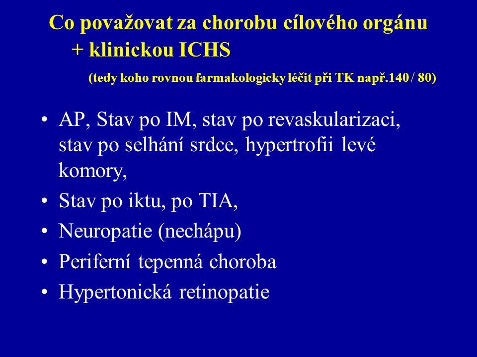 Co považovat za chorobu cílového orgánu + klinickou ICHS (tedy koho rovnou farmakologicky léčit při TK např.140 / 80) AP, Stav po IM, stav po revaskularizaci, stav po selhání srdce, hypertrofii levé komory, Stav po iktu, po TIA, Neuropatie (nechápu) Periferní tepenná choroba Hypertonická retinopatie