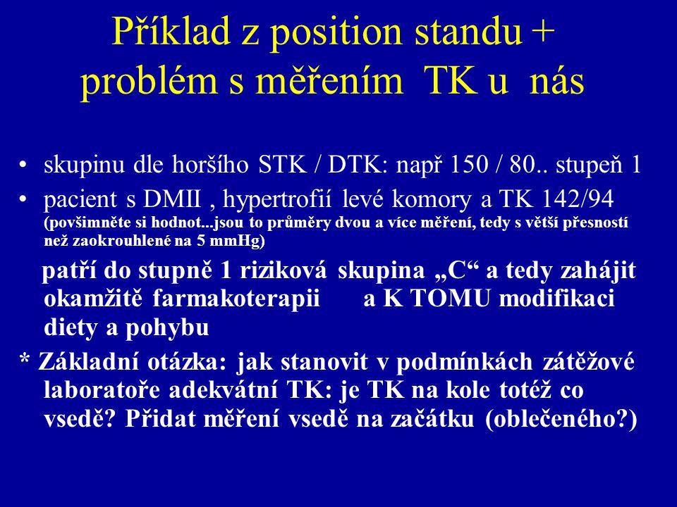 Příklad z position standu + problém s měřením TK u nás skupinu dle horšího STK / DTK: např 150 / 80..