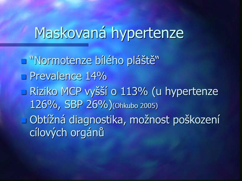 "Maskovaná hypertenze n ""Normotenze bílého pláště"" n Prevalence 14% n Riziko MCP vyšší o 113% (u hypertenze 126%, SBP 26%) (Ohkubo 2005) n Obtížná diag"