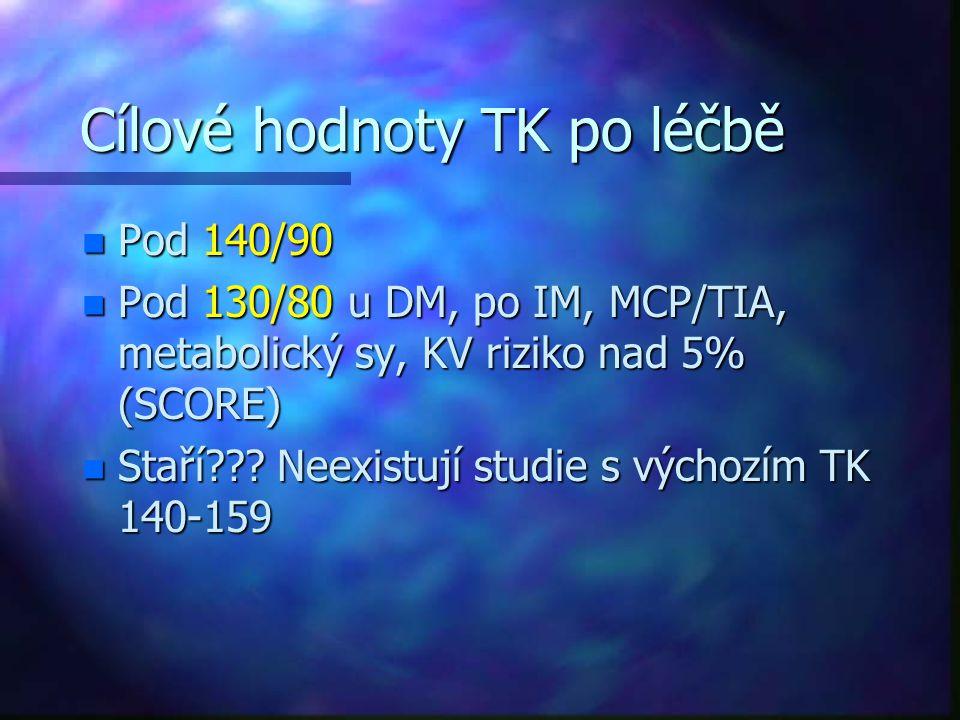 Cílové hodnoty TK po léčbě n Pod 140/90 n Pod 130/80 u DM, po IM, MCP/TIA, metabolický sy, KV riziko nad 5% (SCORE) n Staří??? Neexistují studie s výc