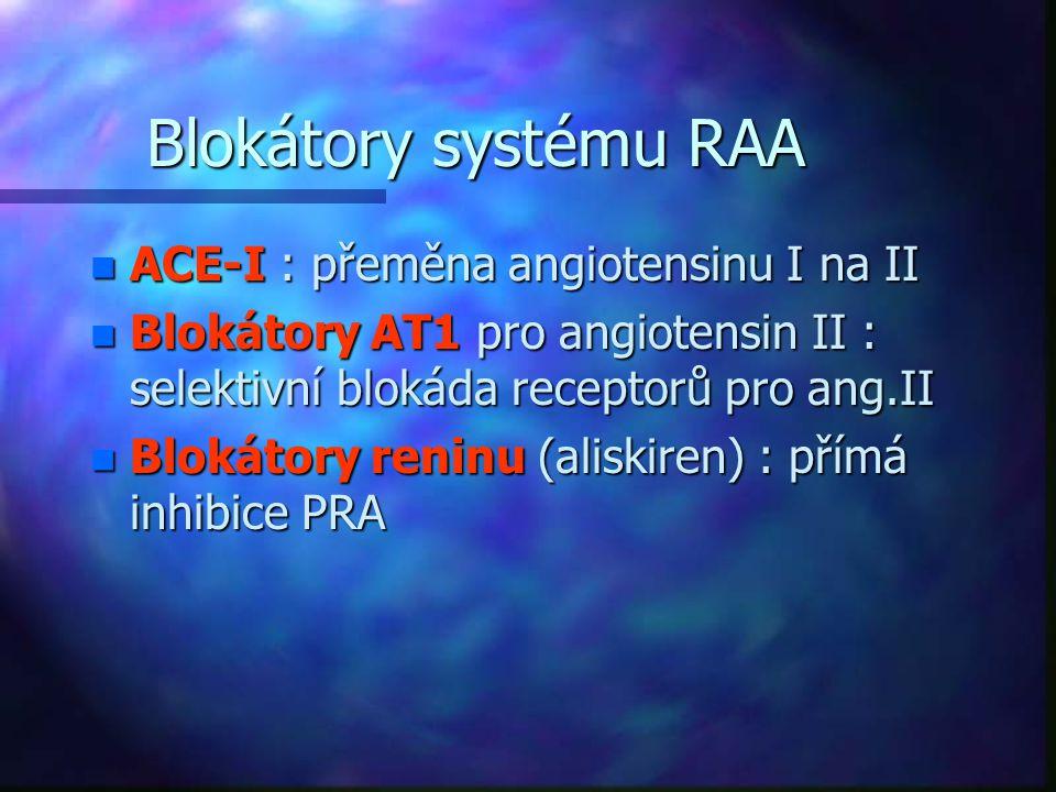 Blokátory systému RAA n ACE-I : přeměna angiotensinu I na II n Blokátory AT1 pro angiotensin II : selektivní blokáda receptorů pro ang.II n Blokátory