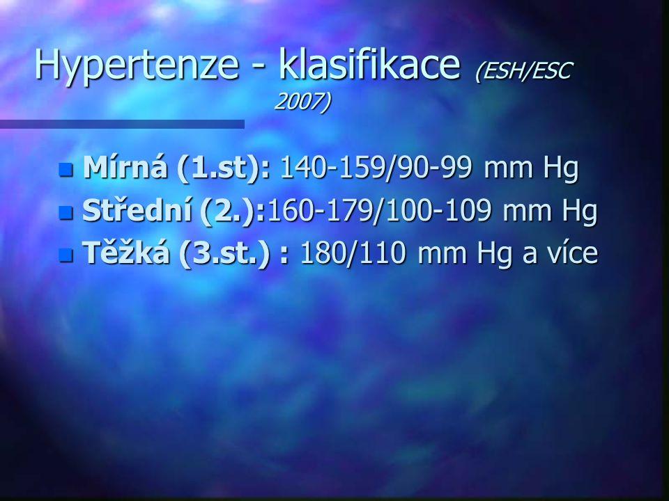 Hypertenze - klasifikace (ESH/ESC 2007) n Mírná (1.st): 140-159/90-99 mm Hg n Střední (2.):160-179/100-109 mm Hg n Těžká (3.st.) : 180/110 mm Hg a víc