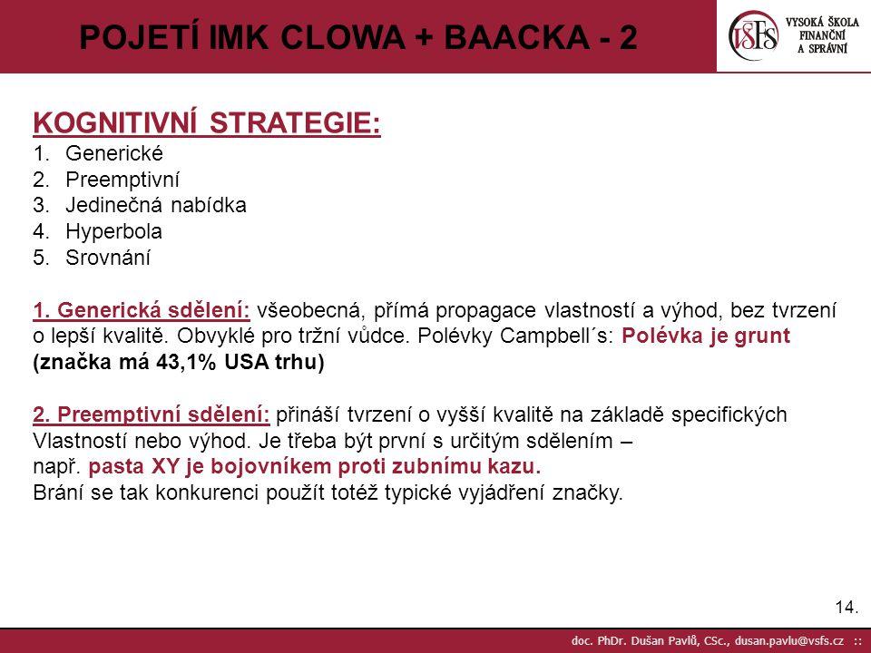 14. doc. PhDr. Dušan Pavlů, CSc., dusan.pavlu@vsfs.cz :: POJETÍ IMK CLOWA + BAACKA - 2 KOGNITIVNÍ STRATEGIE: 1.Generické 2.Preemptivní 3.Jedinečná nab
