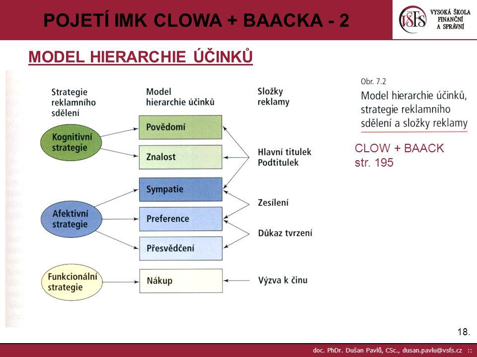 18. doc. PhDr. Dušan Pavlů, CSc., dusan.pavlu@vsfs.cz :: POJETÍ IMK CLOWA + BAACKA - 2 MODEL HIERARCHIE ÚČINKŮ CLOW + BAACK str. 195