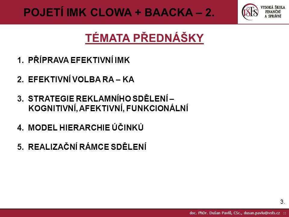 3.3. doc. PhDr. Dušan Pavlů, CSc., dusan.pavlu@vsfs.cz :: POJETÍ IMK CLOWA + BAACKA – 2. TÉMATA PŘEDNÁŠKY 1.PŘÍPRAVA EFEKTIVNÍ IMK 2.EFEKTIVNÍ VOLBA R