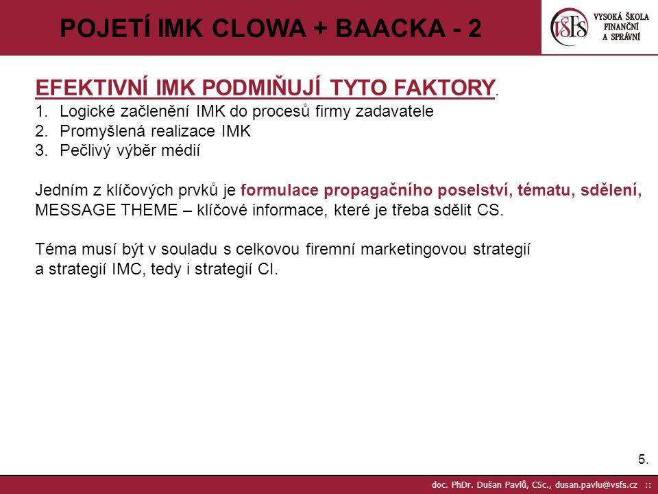 5.5. doc. PhDr. Dušan Pavlů, CSc., dusan.pavlu@vsfs.cz :: POJETÍ IMK CLOWA + BAACKA - 2 EFEKTIVNÍ IMK PODMIŇUJÍ TYTO FAKTORY. 1.Logické začlenění IMK