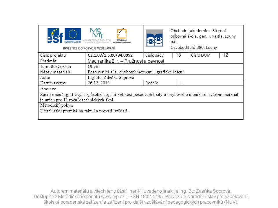 Autorem materiálu a všech jeho částí, není-li uvedeno jinak, je Ing. Bc. Zdeňka Soprová. Dostupné z Metodického portálu www.rvp.cz ; ISSN 1802-4785. P