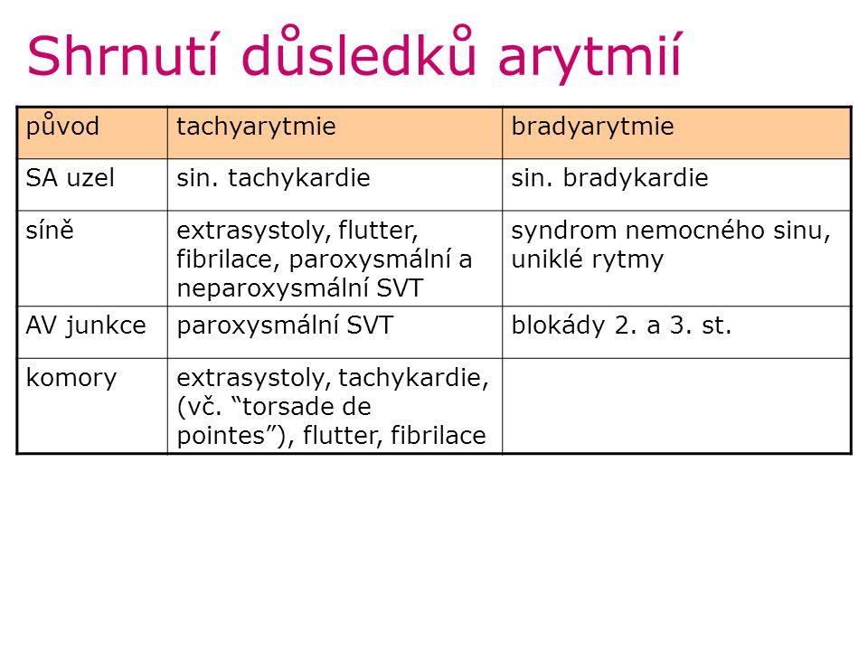 Shrnutí důsledků arytmií původtachyarytmiebradyarytmie SA uzelsin. tachykardiesin. bradykardie síněextrasystoly, flutter, fibrilace, paroxysmální a ne