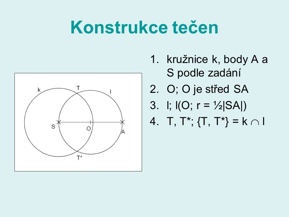 Konstrukce tečen 1.kružnice k, body A a S podle zadání 2.O; O je střed SA 3.l; l(O; r = ½ SA ) 4.T, T*; {T, T*} = k  l