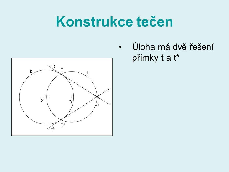 Konstrukce tečen Úloha má dvě řešení přímky t a t*