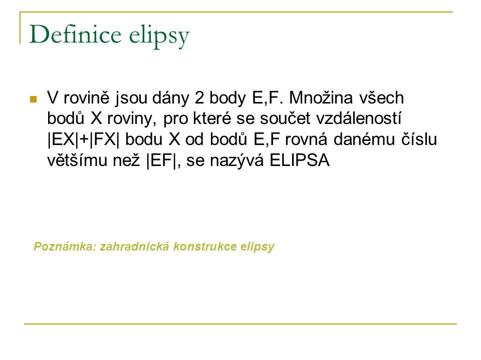 Definice elipsy V rovině jsou dány 2 body E,F.