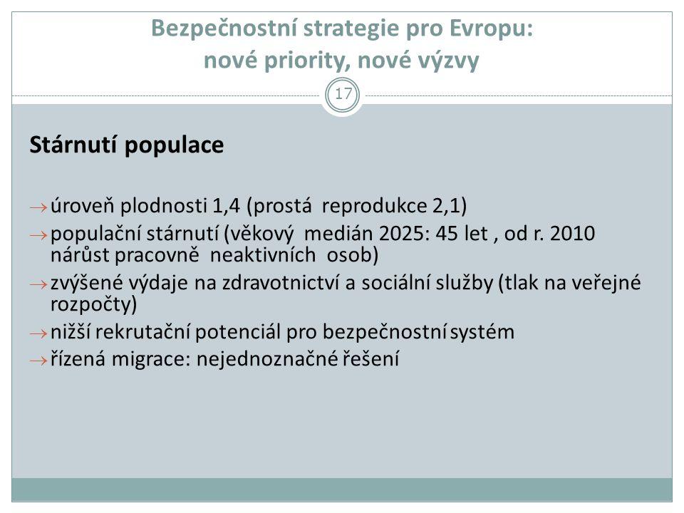 Bezpečnostní strategie pro Evropu: nové priority, nové výzvy Stárnutí populace  úroveň plodnosti 1,4 (prostá reprodukce 2,1)  populační stárnutí (věkový medián 2025: 45 let, od r.