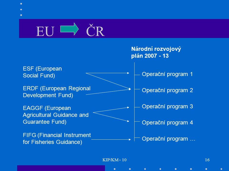 KIP/KM - 1016 EU ČR ESF (European Social Fund) ERDF (European Regional Development Fund) EAGGF (European Agricultural Guidance and Guarantee Fund) FIF