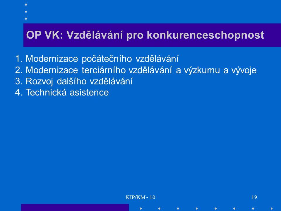 KIP/KM - 1019 OP VK: Vzdělávání pro konkurenceschopnost 1.Modernizace počátečního vzdělávání 2.Modernizace terciárního vzdělávání a výzkumu a vývoje 3
