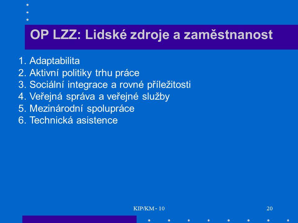 KIP/KM - 1020 OP LZZ: Lidské zdroje a zaměstnanost 1.Adaptabilita 2.Aktivní politiky trhu práce 3.Sociální integrace a rovné příležitosti 4.Veřejná sp