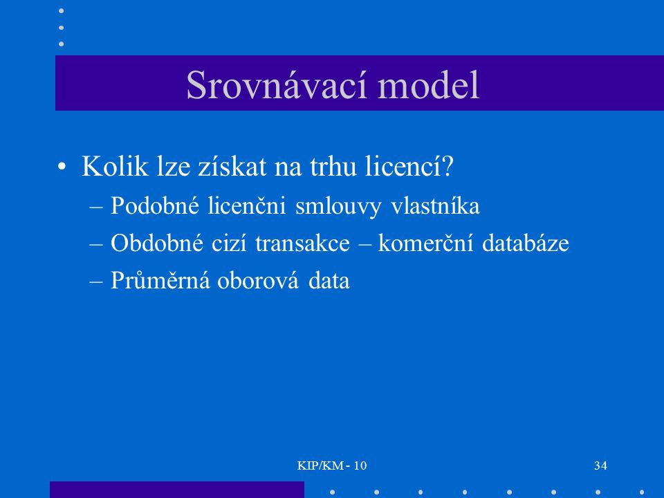 KIP/KM - 1034 Srovnávací model Kolik lze získat na trhu licencí? –Podobné licenčni smlouvy vlastníka –Obdobné cizí transakce – komerční databáze –Prům