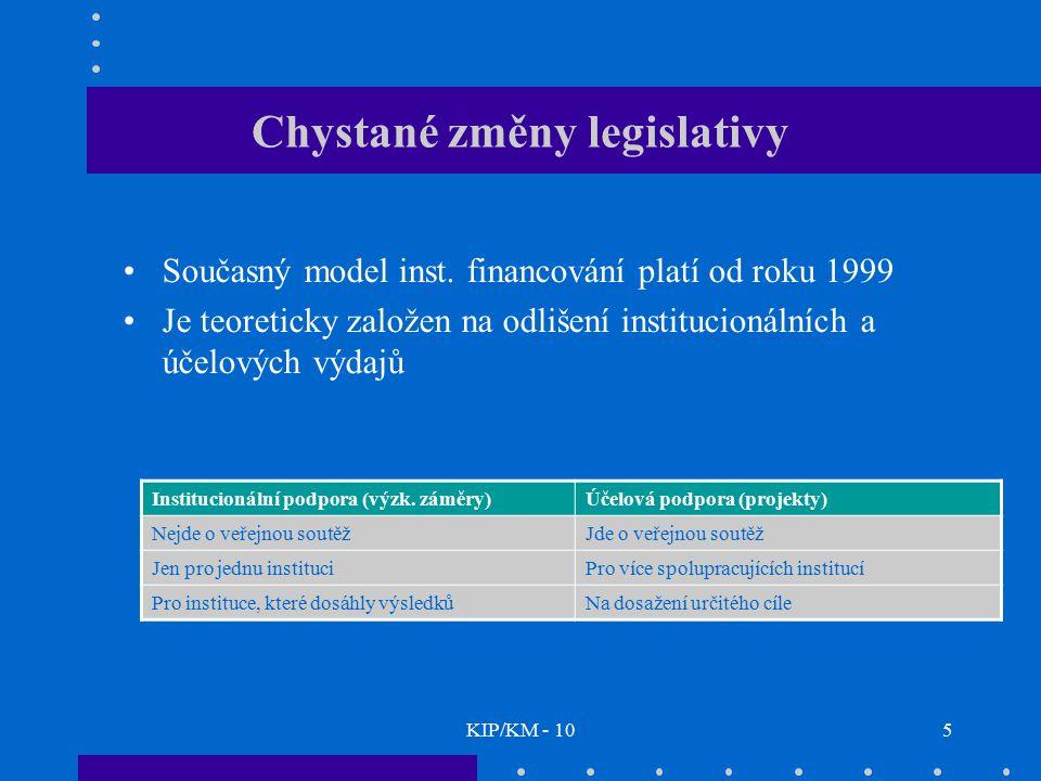 KIP/KM - 105 Chystané změny legislativy Současný model inst. financování platí od roku 1999 Je teoreticky založen na odlišení institucionálních a účel