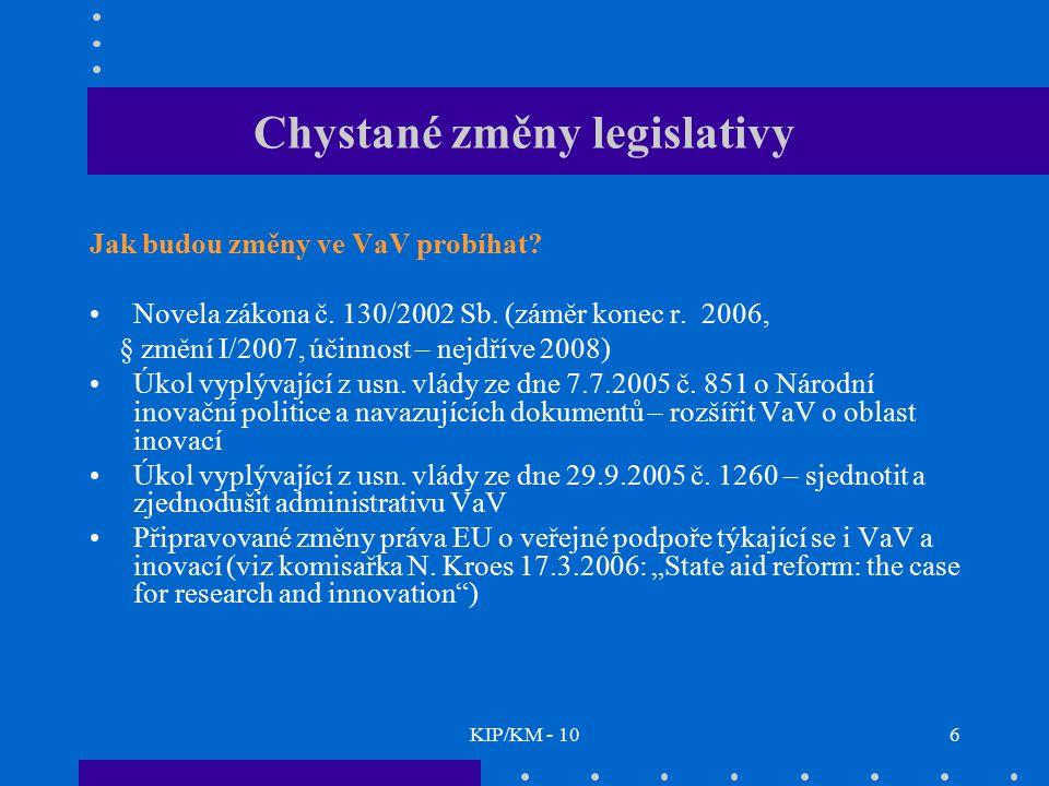 KIP/KM - 106 Chystané změny legislativy Jak budou změny ve VaV probíhat? Novela zákona č. 130/2002 Sb. (záměr konec r. 2006, § změní I/2007, účinnost