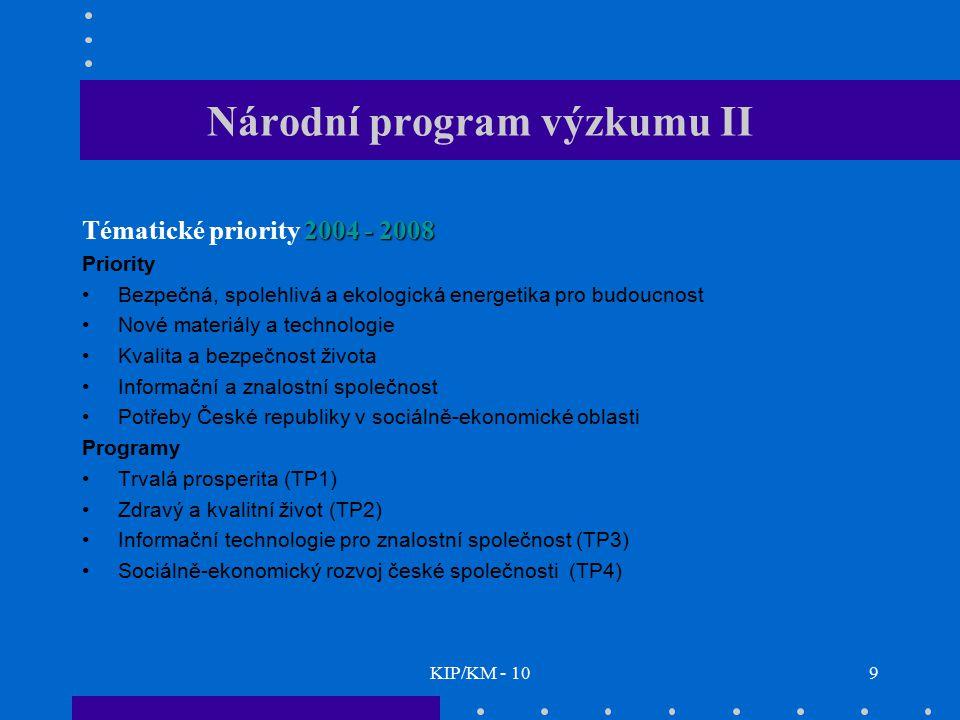 KIP/KM - 109 Národní program výzkumu II 2004 - 2008 Tématické priority 2004 - 2008 Priority Bezpečná, spolehlivá a ekologická energetika pro budoucnos