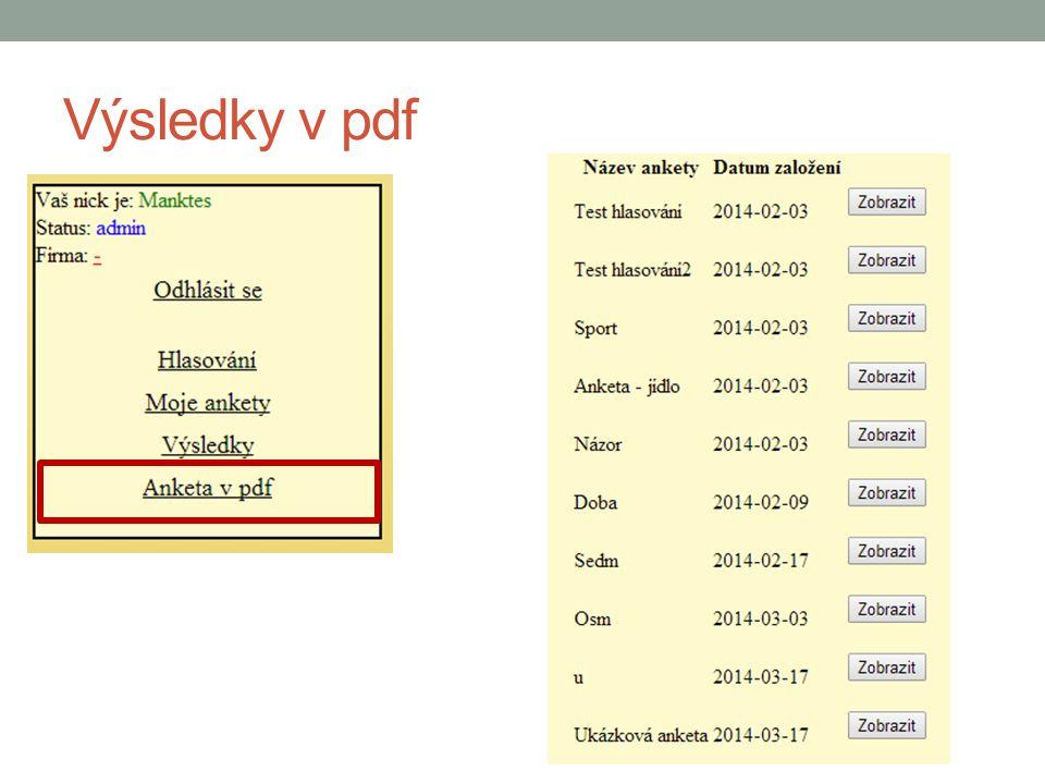 Výsledky v pdf