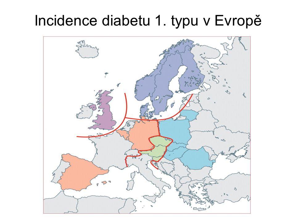 Incidence diabetu 1. typu v Evropě