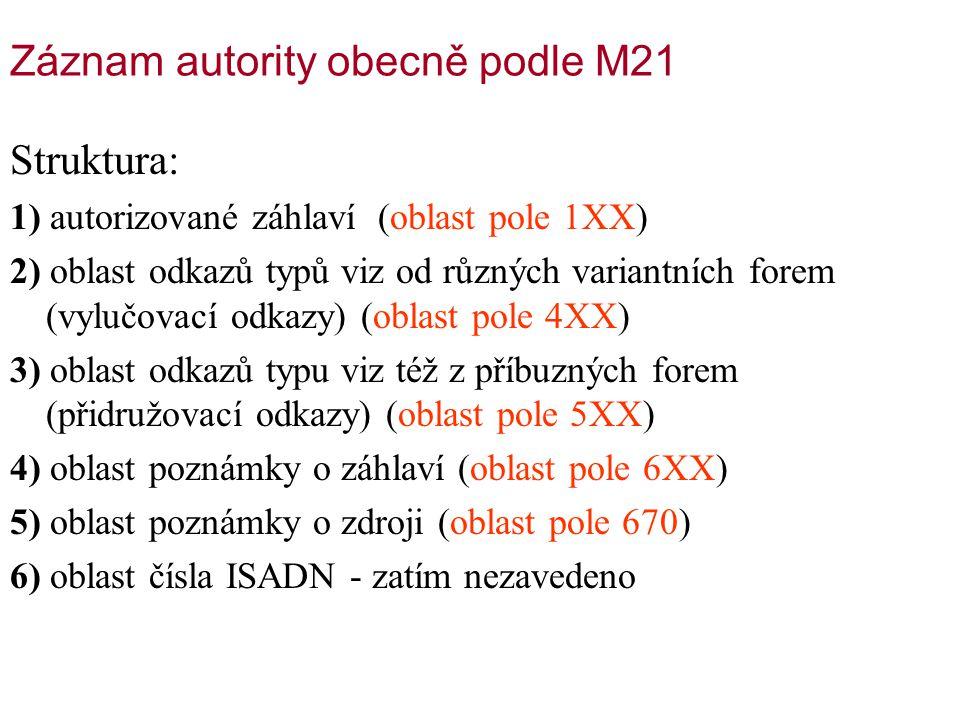 Záznam autority obecně podle M21 Struktura: 1) autorizované záhlaví (oblast pole 1XX) 2) oblast odkazů typů viz od různých variantních forem (vylučovací odkazy) (oblast pole 4XX) 3) oblast odkazů typu viz též z příbuzných forem (přidružovací odkazy) (oblast pole 5XX) 4) oblast poznámky o záhlaví (oblast pole 6XX) 5) oblast poznámky o zdroji (oblast pole 670) 6) oblast čísla ISADN - zatím nezavedeno