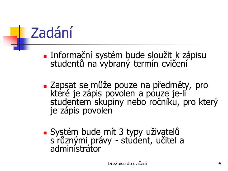 IS zápisu do cvičení4 Zadání Informační systém bude sloužit k zápisu studentů na vybraný termín cvičení Zapsat se může pouze na předměty, pro které je