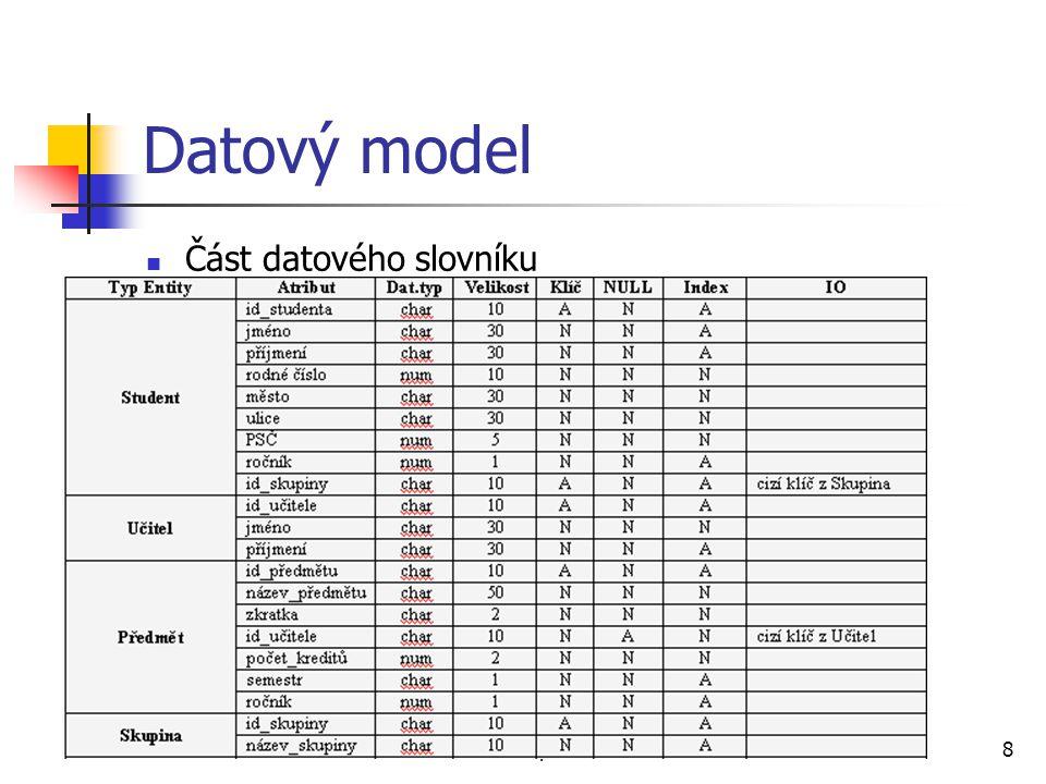 IS zápisu do cvičení8 Datový model Část datového slovníku