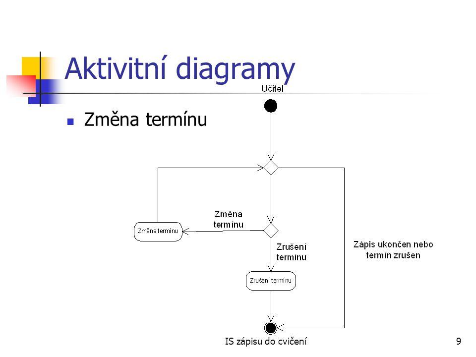 IS zápisu do cvičení9 Aktivitní diagramy Změna termínu