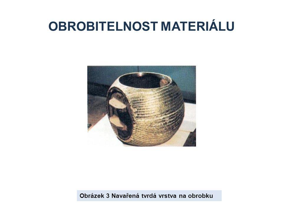 OBROBITELNOST MATERIÁLŮ Obrázek 4 Vývoj nástrojových materiálů
