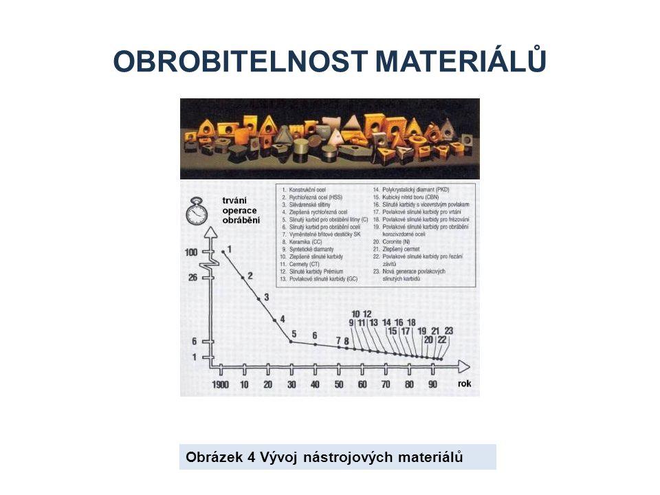 OBROBITELNOST MATERIÁLU Obrázek 5 Příklady ocelí obrobitelnosti