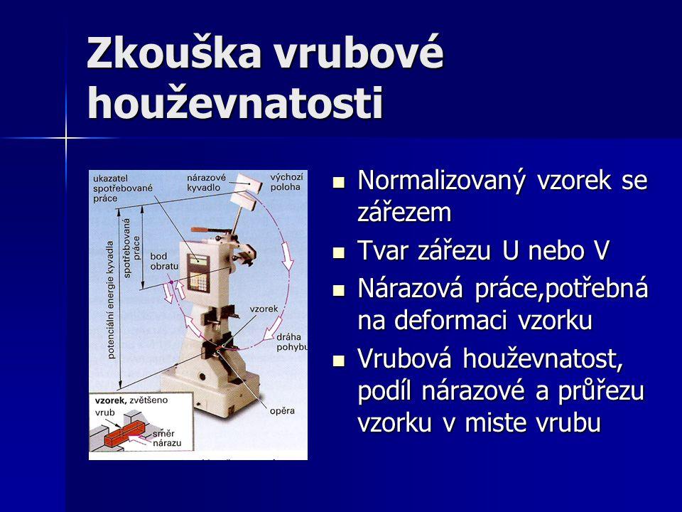 Zkouška vrubové houževnatosti Normalizovaný vzorek se zářezem Normalizovaný vzorek se zářezem Tvar zářezu U nebo V Tvar zářezu U nebo V Nárazová práce
