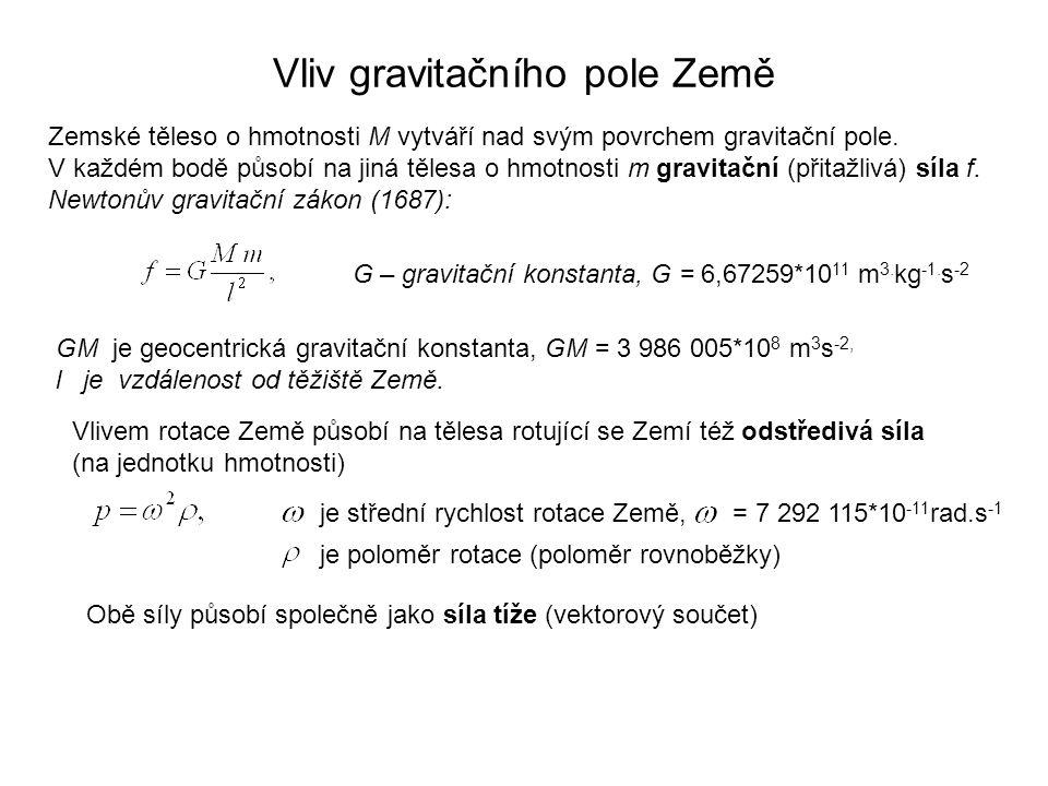Vliv gravitačního pole Země Zemské těleso o hmotnosti M vytváří nad svým povrchem gravitační pole.