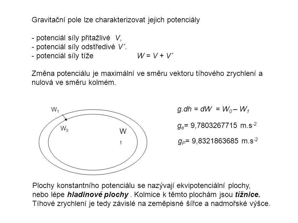 Gravitační pole lze charakterizovat jejich potenciály - potenciál síly přitažlivé V, - potenciál síly odstředivé V´.