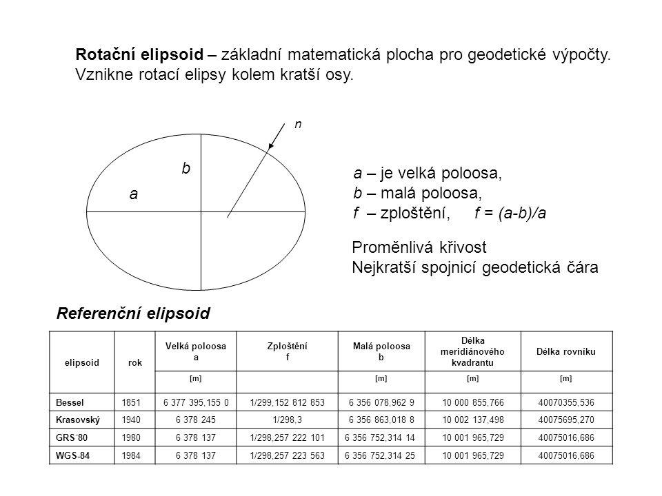 Rotační elipsoid – základní matematická plocha pro geodetické výpočty.