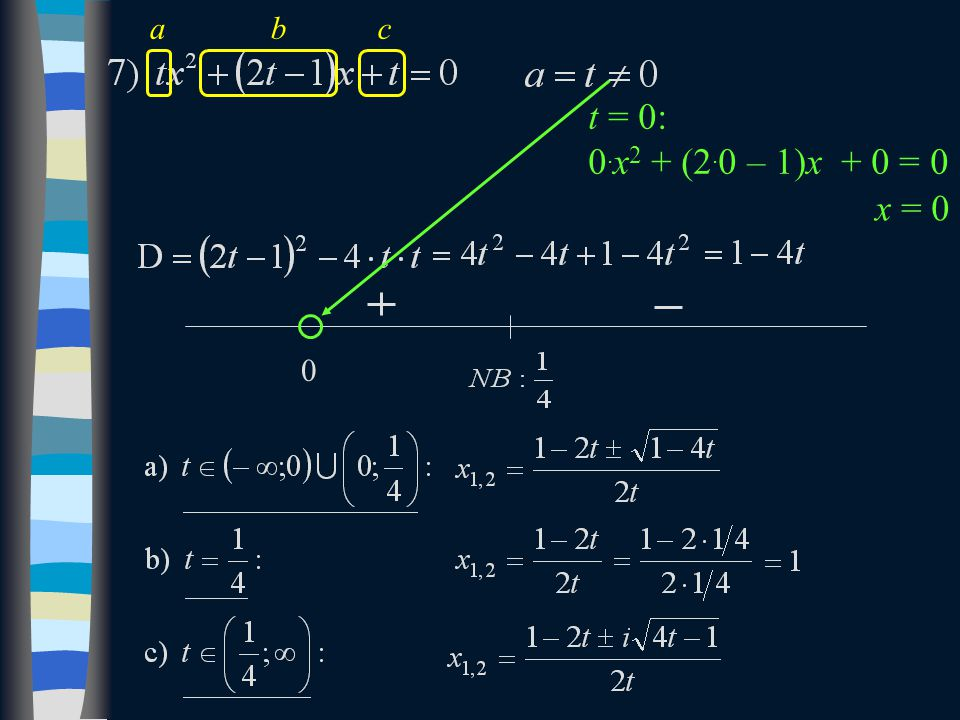 abc 0 t = 0: 0. x 2 + (2. 0 – 1)x + 0 = 0 x = 0