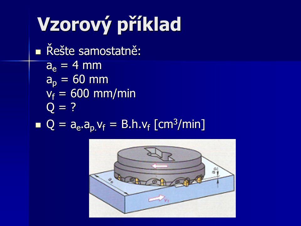 Vzorový příklad Řešte samostatně: a e = 4 mm a p = 60 mm v f = 600 mm/min Q = .