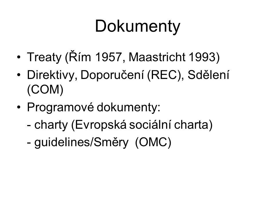 Dokumenty Treaty (Řím 1957, Maastricht 1993) Direktivy, Doporučení (REC), Sdělení (COM) Programové dokumenty: - charty (Evropská sociální charta) - guidelines/Směry (OMC)