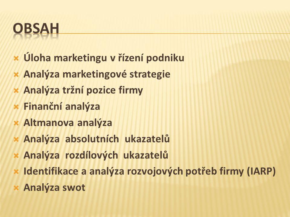  Úloha marketingu v řízení podniku  Analýza marketingové strategie  Analýza tržní pozice firmy  Finanční analýza  Altmanova analýza  Analýza absolutních ukazatelů  Analýza rozdílových ukazatelů  Identifikace a analýza rozvojových potřeb firmy (IARP)  Analýza swot