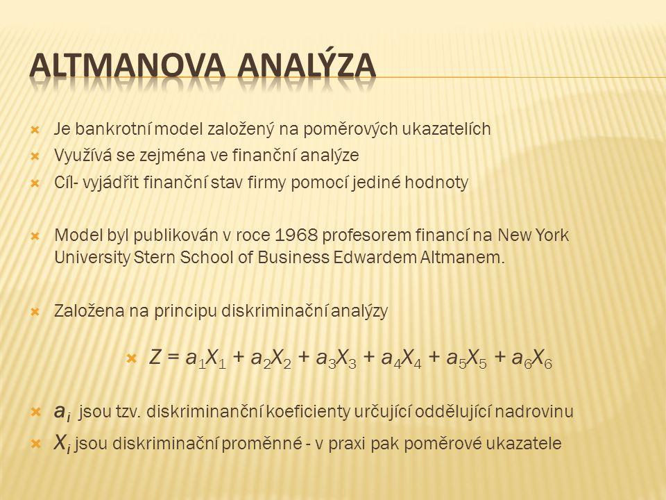  Je bankrotní model založený na poměrových ukazatelích  Využívá se zejména ve finanční analýze  Cíl- vyjádřit finanční stav firmy pomocí jediné hodnoty  Model byl publikován v roce 1968 profesorem financí na New York University Stern School of Business Edwardem Altmanem.