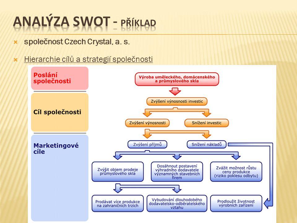  společnost Czech Crystal, a. s.  Hierarchie cílů a strategií společnosti