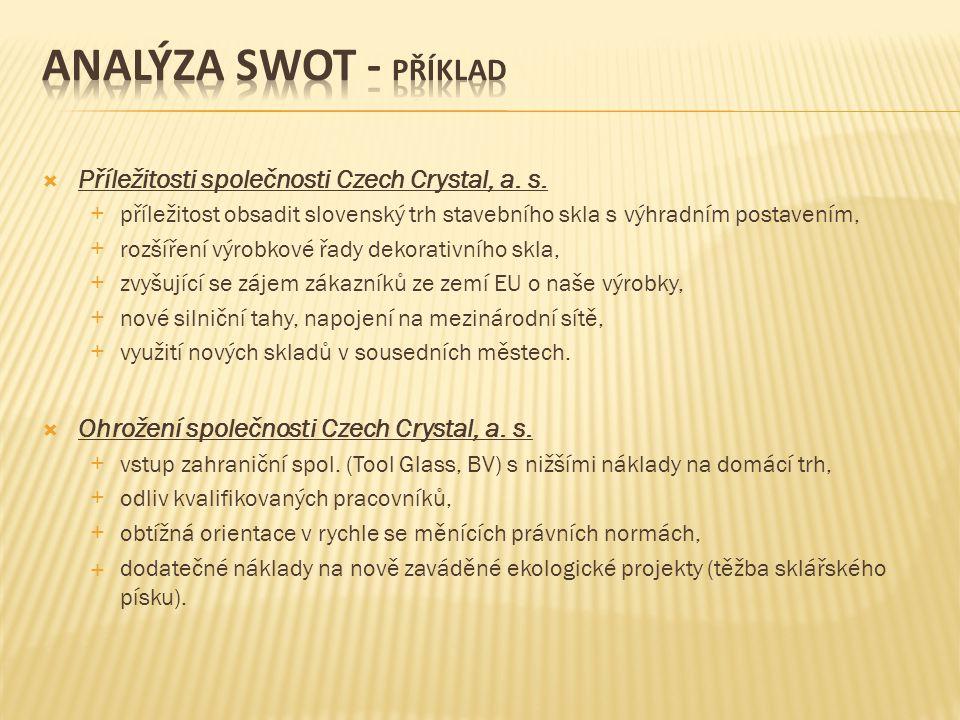  Příležitosti společnosti Czech Crystal, a.s.