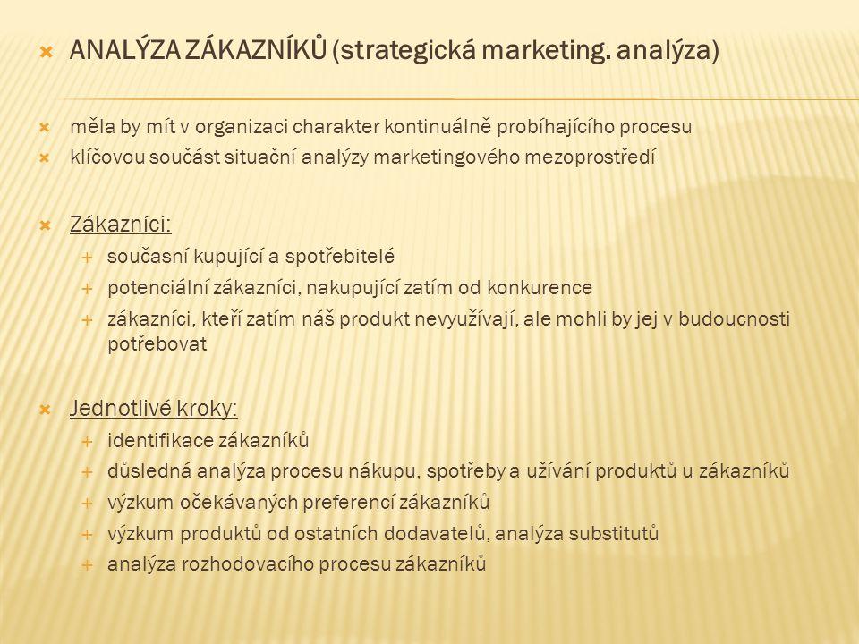  ANALÝZA ZÁKAZNÍKŮ (strategická marketing.