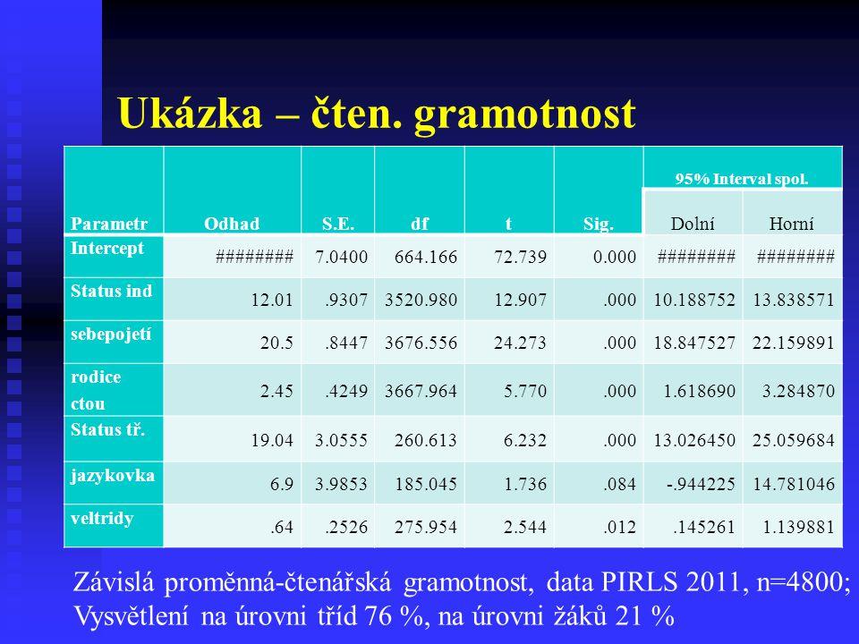 Ukázka – čten. gramotnost Závislá proměnná-čtenářská gramotnost, data PIRLS 2011, n=4800; Vysvětlení na úrovni tříd 76 %, na úrovni žáků 21 % Parametr