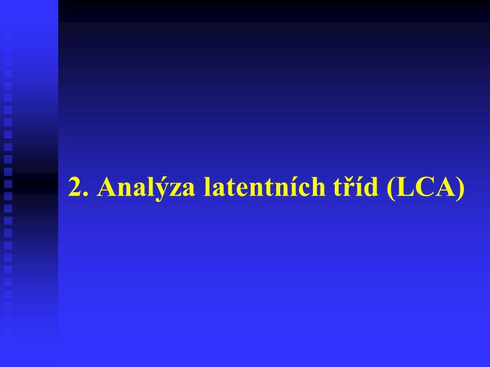 2. Analýza latentních tříd (LCA)