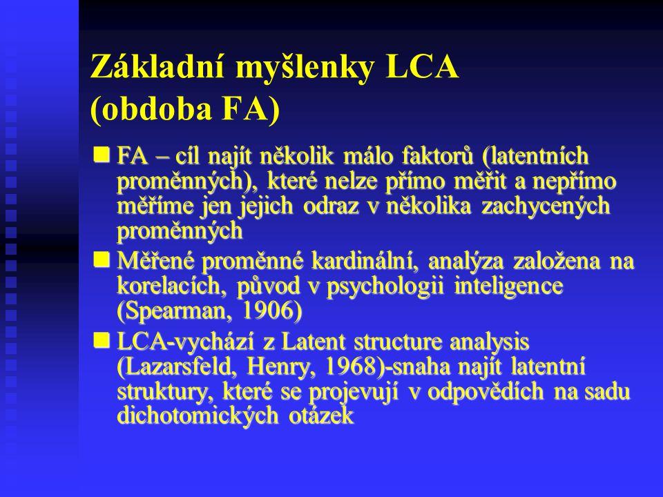 Základní myšlenky LCA (obdoba FA) FA – cíl najít několik málo faktorů (latentních proměnných), které nelze přímo měřit a nepřímo měříme jen jejich odr
