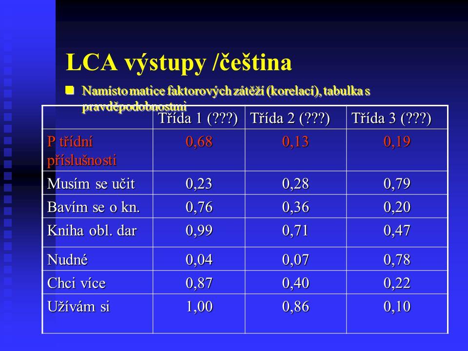 LCA výstupy /čeština Namísto matice faktorových zátěží (korelací), tabulka s pravděpodobnostmi Namísto matice faktorových zátěží (korelací), tabulka s